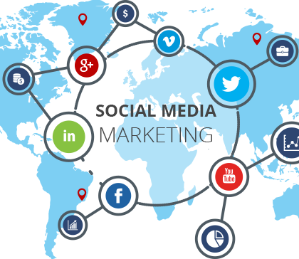 Social Media Marketing Lebanon